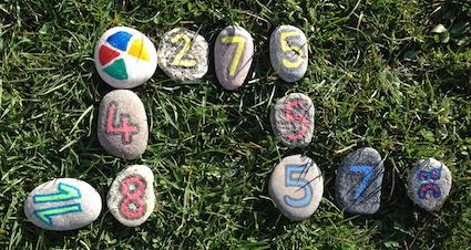 Number attributes 91
